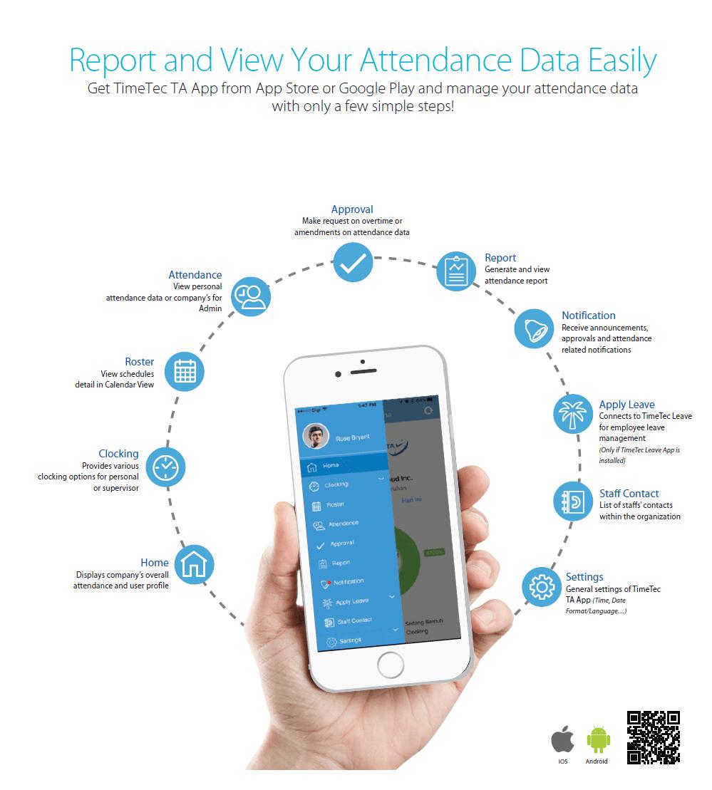 timetec ta mobile app report